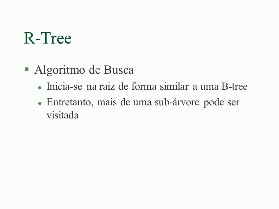 §Algoritmo de Busca l Inicia-se na raiz de forma similar a uma B-tree l Entretanto, mais de uma sub-árvore pode ser visitada