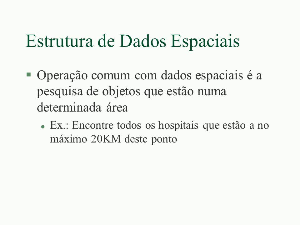 K-d Tree §Inserção de João Pessoa: Campina(38,38) Mossoró (19,45) Natal (40,50) JP(54,40)