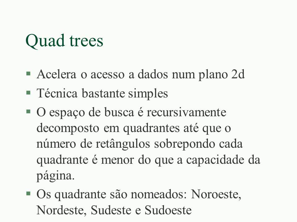 Quad trees §Acelera o acesso a dados num plano 2d §Técnica bastante simples §O espaço de busca é recursivamente decomposto em quadrantes até que o núm