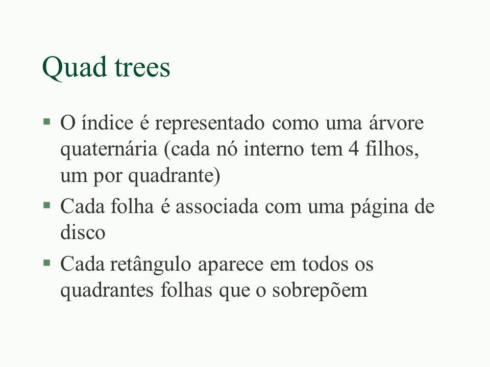 Quad trees §O índice é representado como uma árvore quaternária (cada nó interno tem 4 filhos, um por quadrante) §Cada folha é associada com uma págin