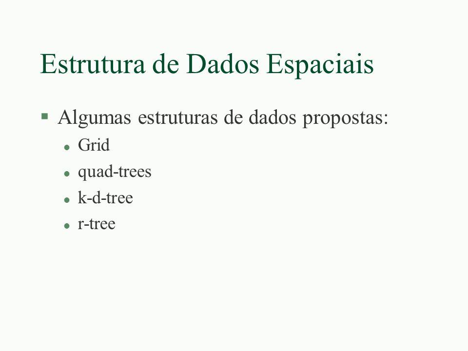 Estrutura de Dados Espaciais §Algumas estruturas de dados propostas: l Grid l quad-trees l k-d-tree l r-tree