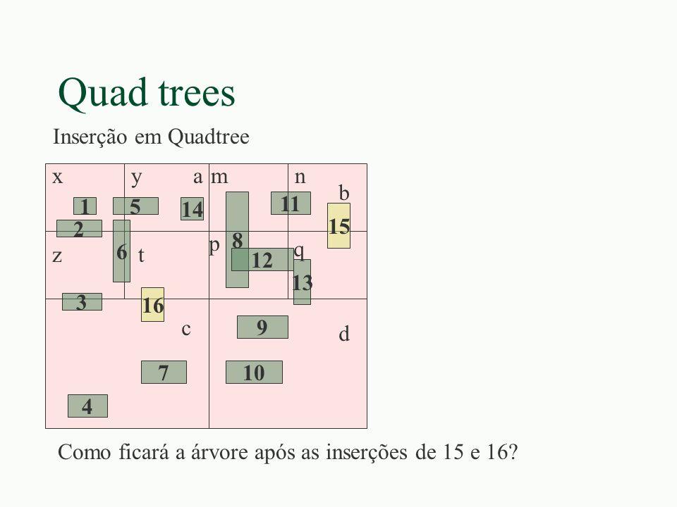 Quad trees 15 14 6 2 3 8 12 11 13 9 107 4 xya tz b c d Inserção em Quadtree 15 16 mn p q Como ficará a árvore após as inserções de 15 e 16?