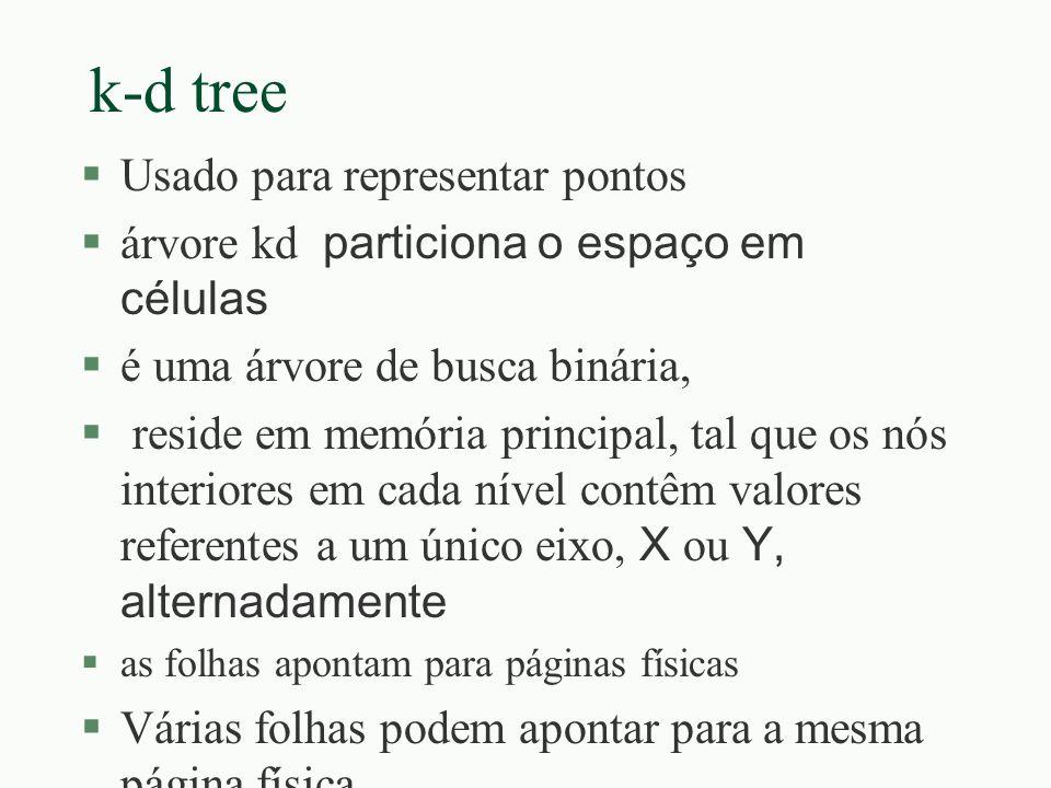 k-d tree §Usado para representar pontos árvore kd particiona o espaço em células §é uma árvore de busca binária, reside em memória principal, tal que