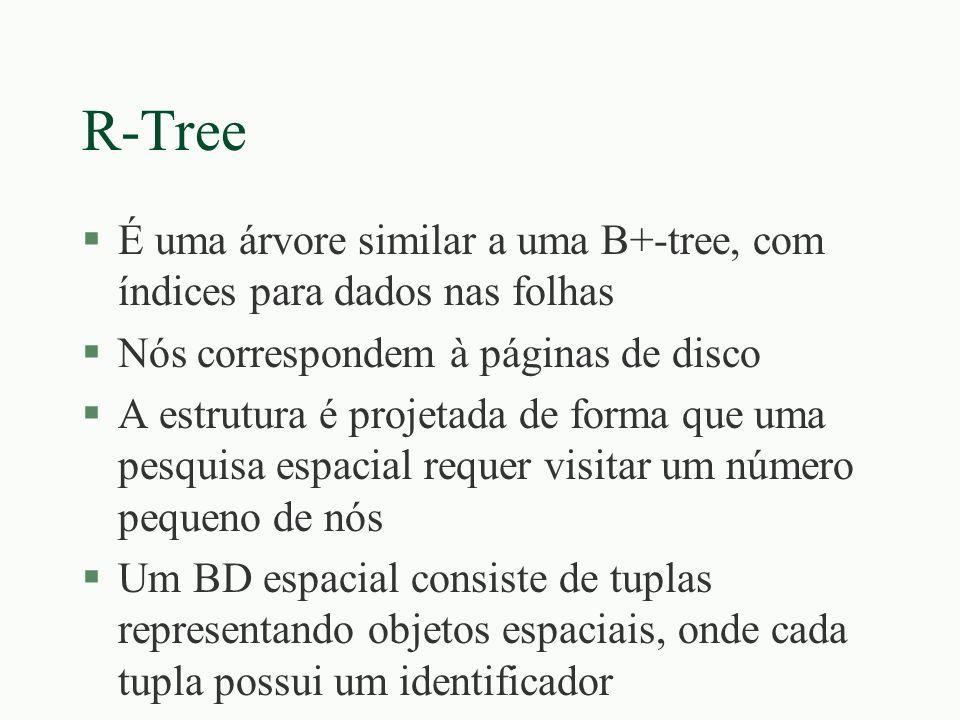 Quad trees §O índice é representado como uma árvore quaternária (cada nó interno tem 4 filhos, um por quadrante) §Cada folha é associada com uma página de disco §Cada retângulo aparece em todos os quadrantes folhas que o sobrepõem