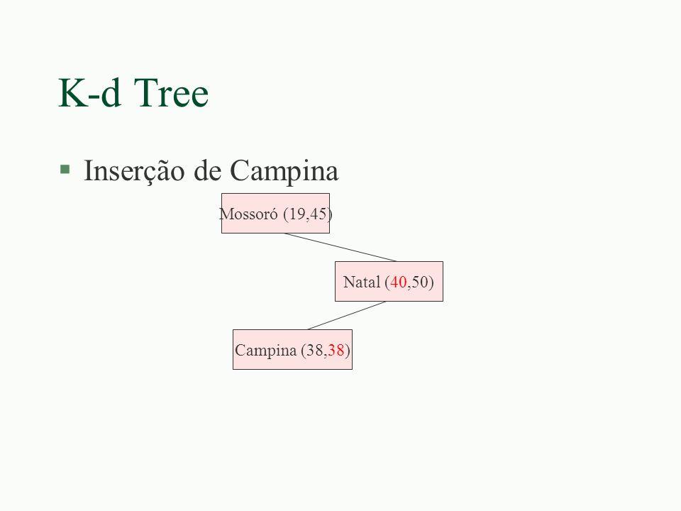 K-d Tree §Inserção de Campina Campina (38,38) Mossoró (19,45) Natal (40,50)