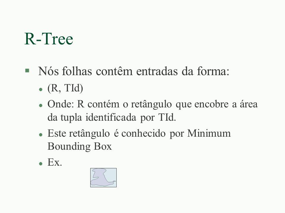 R-Tree § Nós folhas contêm entradas da forma: l (R, TId) l Onde: R contém o retângulo que encobre a área da tupla identificada por TId. l Este retângu