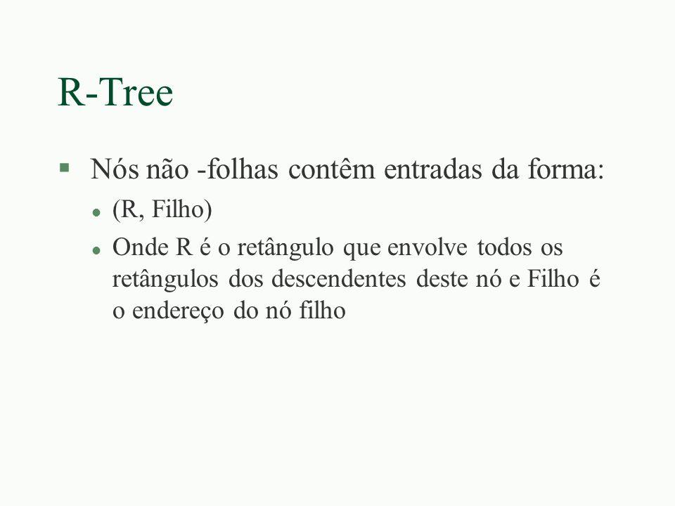 R-Tree § Definição: Sejam M e m o número máximo e mínimo de entradas de um nó respectivamente, tal que m <= M/2 l Uma R-tree satisfaz às seguintes propriedades: l P1.
