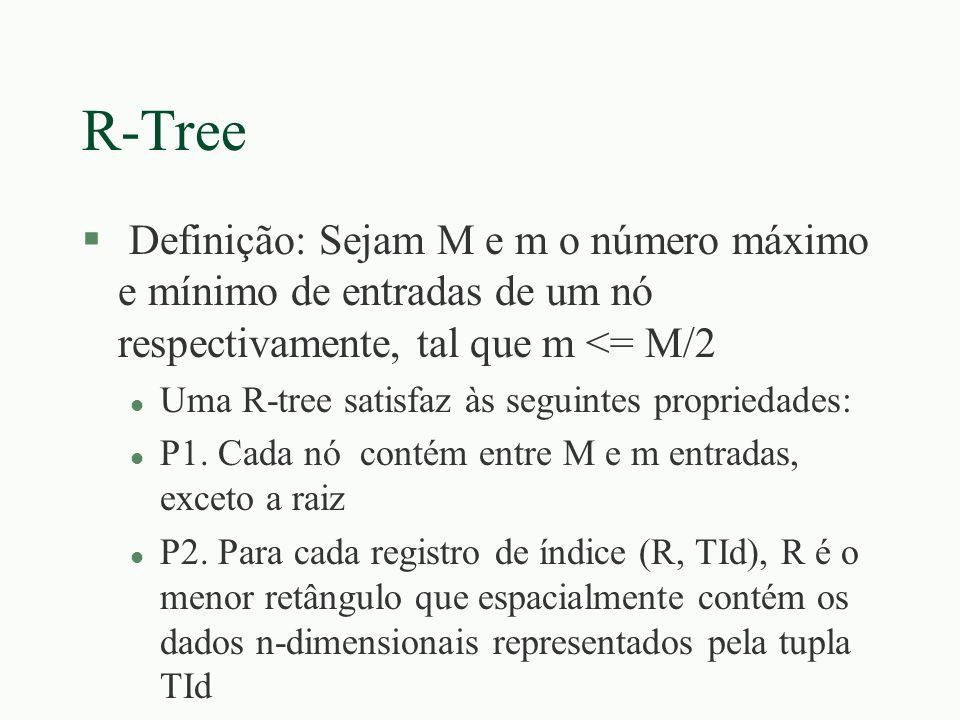 R-Tree § Definição (cont) l P3.Cada nó tem entre M e m filhos, exceto a raiz l P4.