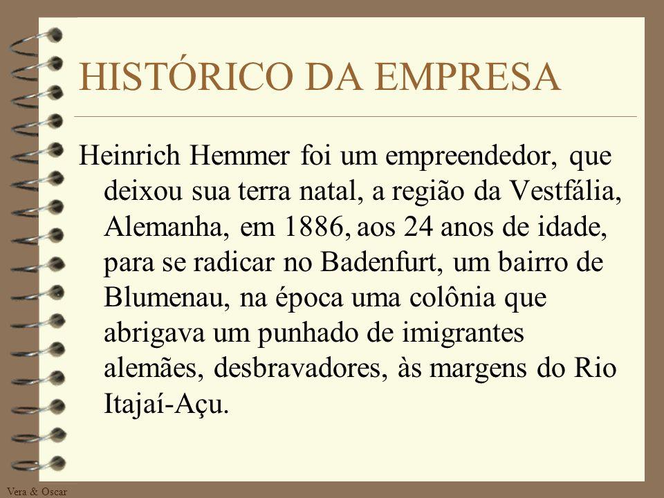 HISTÓRICO DA EMPRESA Em 1915 o imigrante Heinrich Hemmer, de origem alemã, instalava uma pequena indústria caseira para processar chucrute. Logo ele a