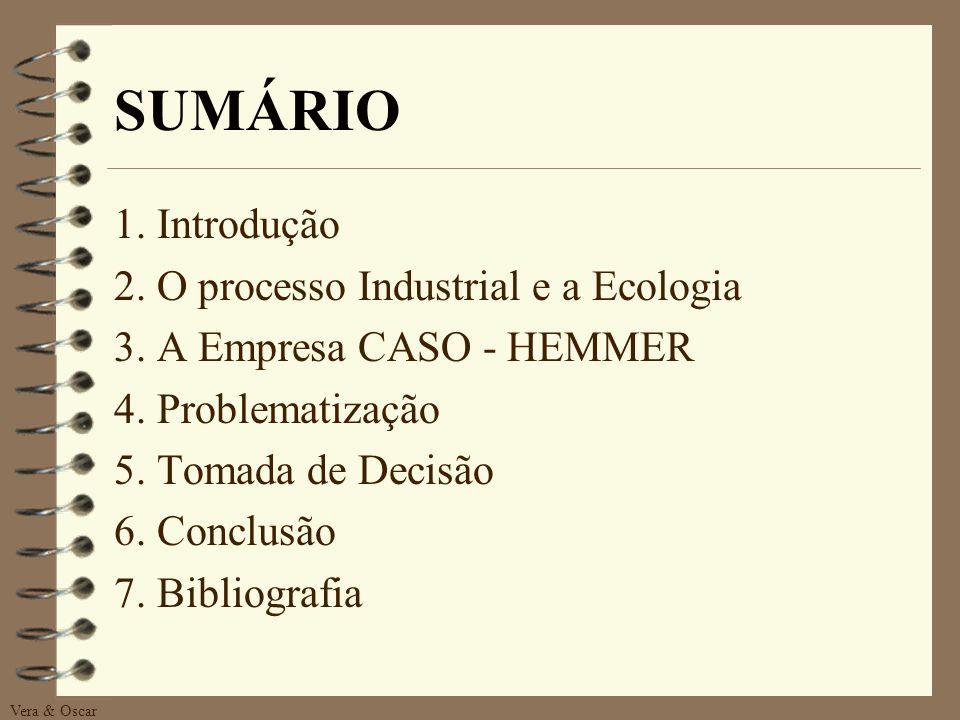 Vera & Oscar SUMÁRIO 1.Introdução 2. O processo Industrial e a Ecologia 3.