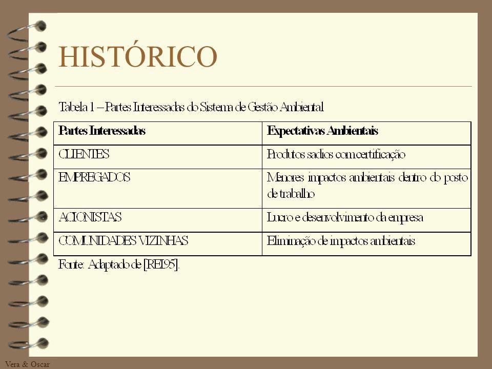 Vera & Oscar 1. INTRODUÇÃO 4 Estudo sobre a industrialização do palmito, especificamente no que diz respeito a sua adequação aos parâmetros ambientais