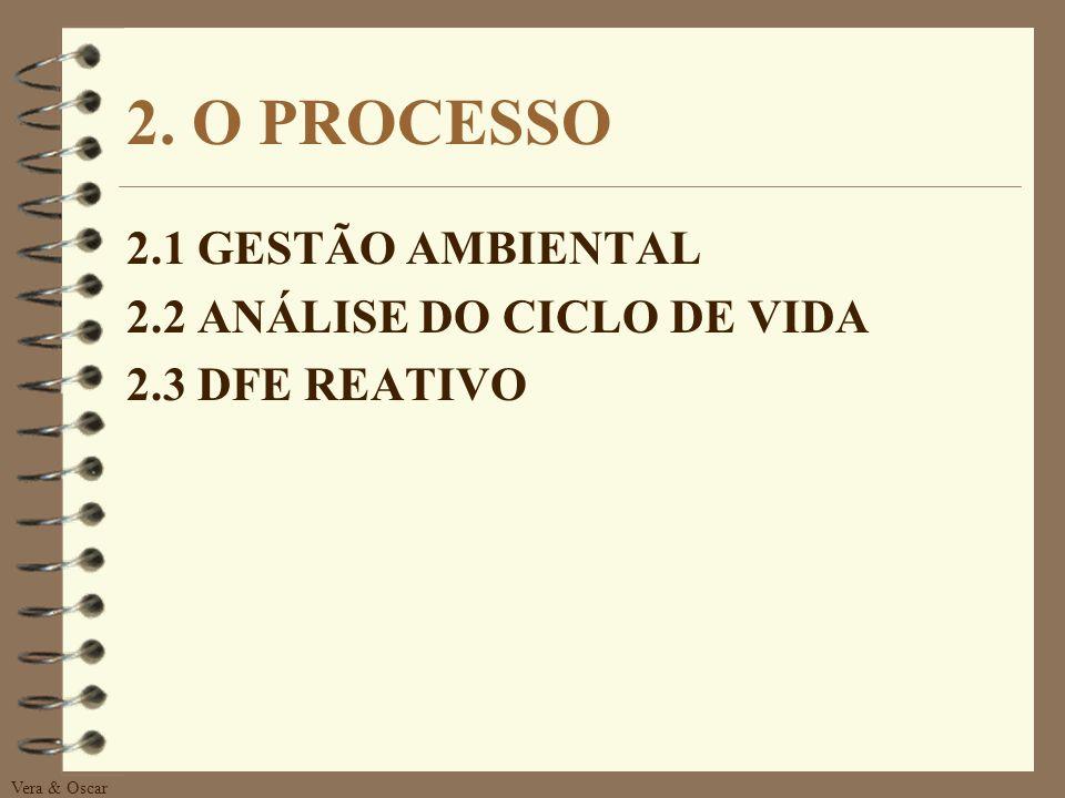 Vera & Oscar 2. O PROCESSO 2.1 GESTÃO AMBIENTAL 2.2 ANÁLISE DO CICLO DE VIDA 2.3 DFE REATIVO
