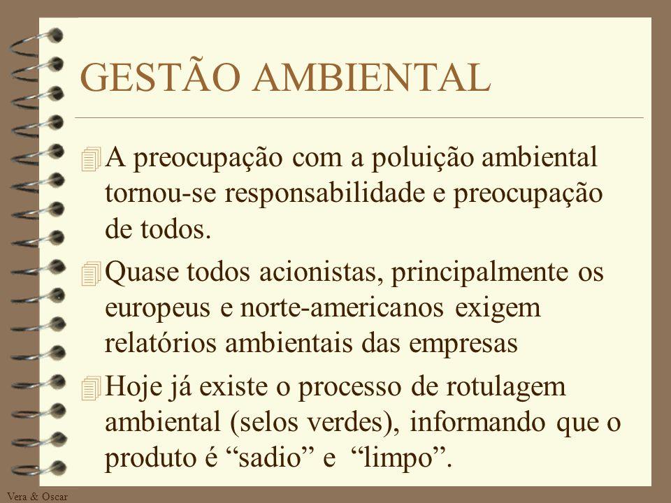Vera & Oscar GESTÃO AMBIENTAL 4 A preocupação com a poluição ambiental tornou-se responsabilidade e preocupação de todos.