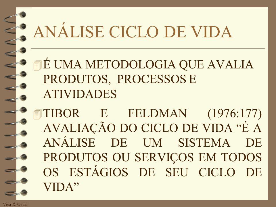 Vera & Oscar ANÁLISE CICLO DE VIDA 4 É UMA METODOLOGIA QUE AVALIA PRODUTOS, PROCESSOS E ATIVIDADES 4 TIBOR E FELDMAN (1976:177) AVALIAÇÃO DO CICLO DE VIDA É A ANÁLISE DE UM SISTEMA DE PRODUTOS OU SERVIÇOS EM TODOS OS ESTÁGIOS DE SEU CICLO DE VIDA