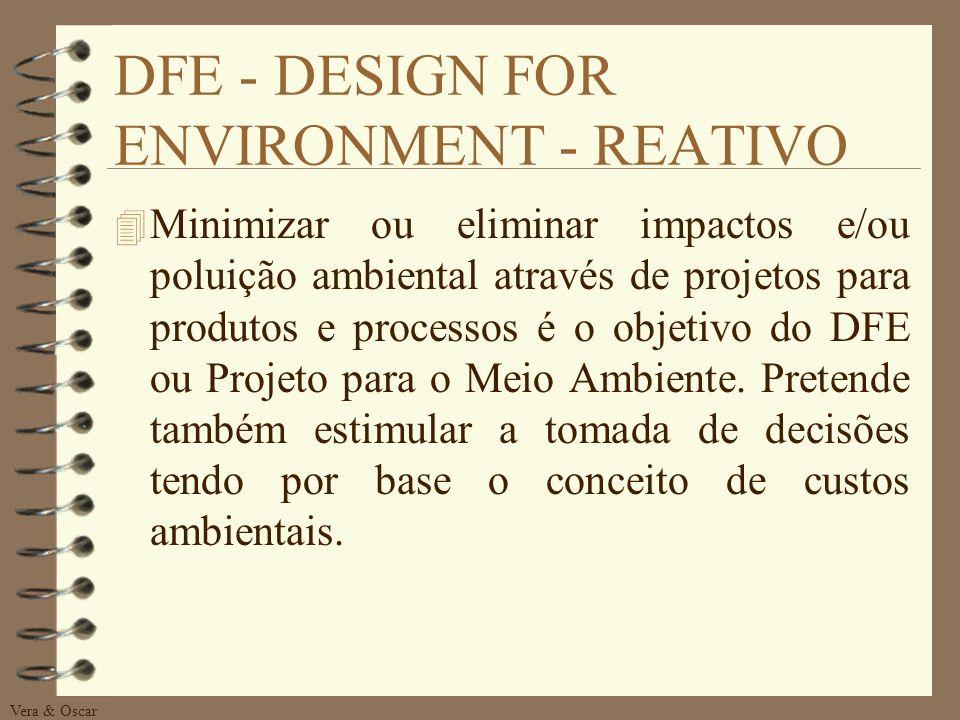 Vera & Oscar DFE - DESIGN FOR ENVIRONMENT - REATIVO 4 Minimizar ou eliminar impactos e/ou poluição ambiental através de projetos para produtos e processos é o objetivo do DFE ou Projeto para o Meio Ambiente.