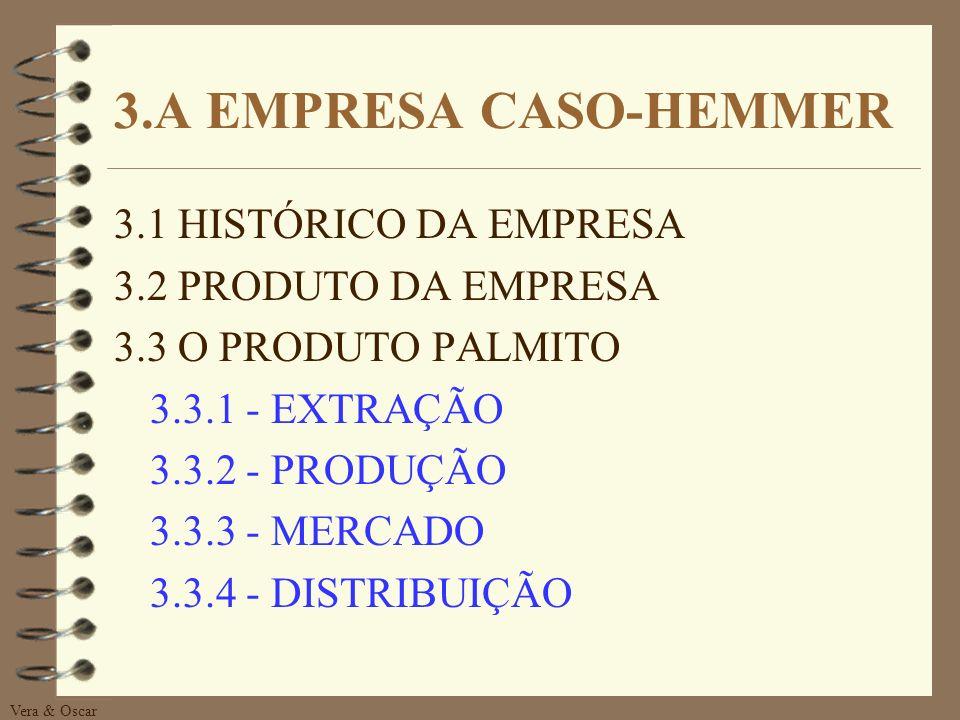 Vera & Oscar 3.A EMPRESA CASO-HEMMER 3.1 HISTÓRICO DA EMPRESA 3.2 PRODUTO DA EMPRESA 3.3 O PRODUTO PALMITO 3.3.1 - EXTRAÇÃO 3.3.2 - PRODUÇÃO 3.3.3 - MERCADO 3.3.4 - DISTRIBUIÇÃO