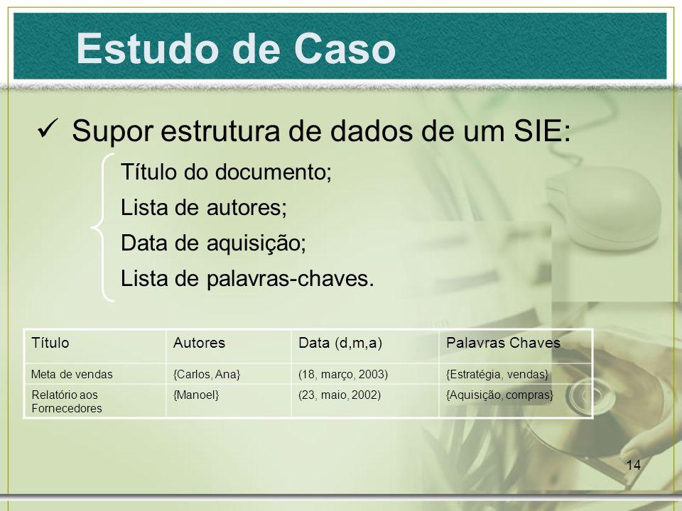 14 Estudo de Caso Supor estrutura de dados de um SIE: Título do documento; Lista de autores; Data de aquisição; Lista de palavras-chaves. TítuloAutore