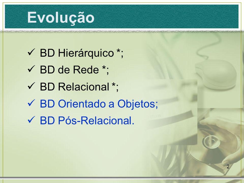 2 Evolução BD Hierárquico *; BD de Rede *; BD Relacional *; BD Orientado a Objetos; BD Pós-Relacional.