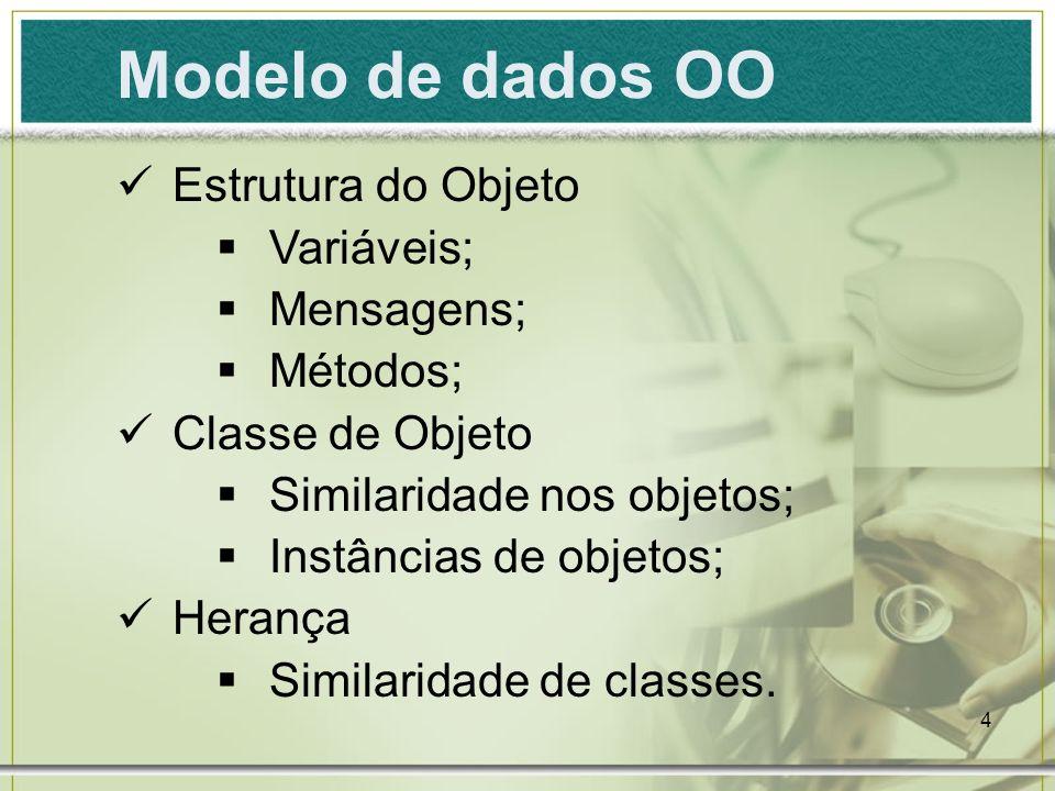 4 Modelo de dados OO Estrutura do Objeto Variáveis; Mensagens; Métodos; Classe de Objeto Similaridade nos objetos; Instâncias de objetos; Herança Simi
