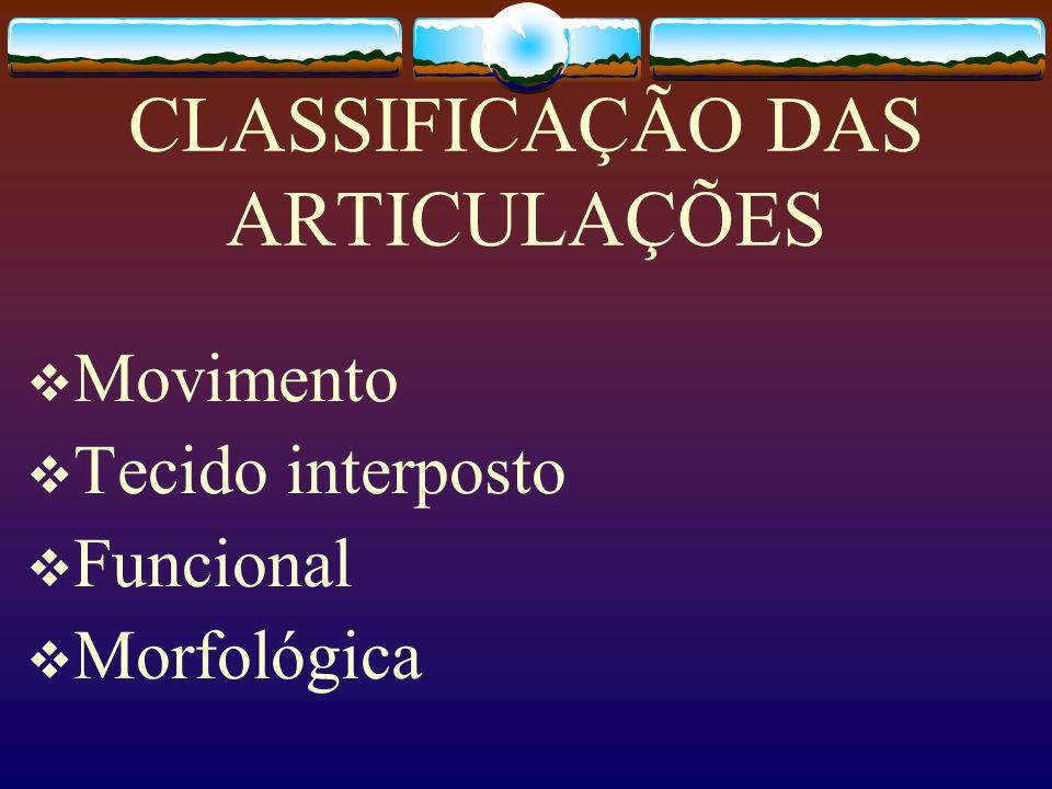 CLASSIFICAÇÃO DAS ARTICULAÇÕES Movimento Tecido interposto Funcional Morfológica