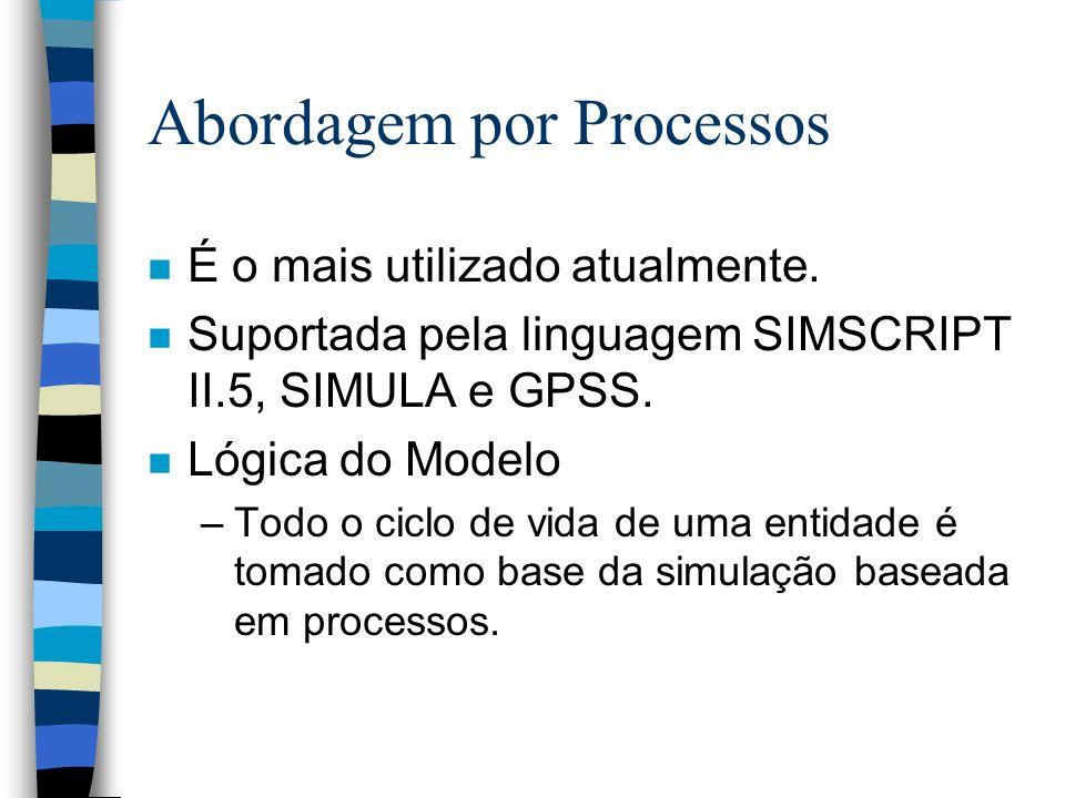 Abordagem por Processos n É o mais utilizado atualmente.