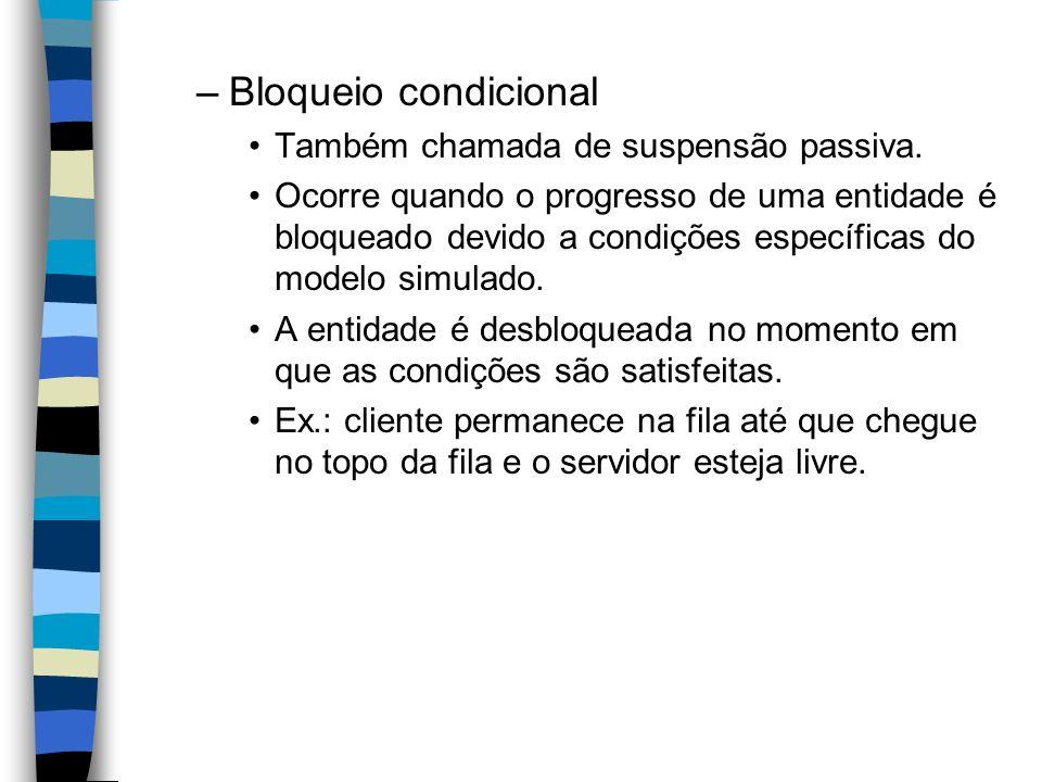 –Bloqueio condicional Também chamada de suspensão passiva.