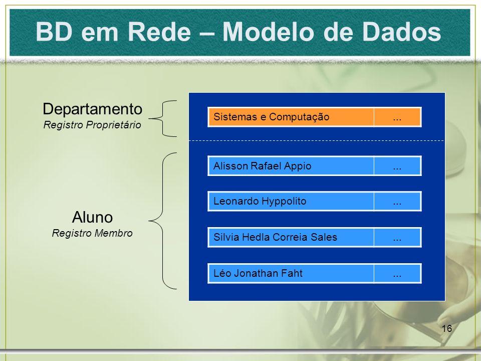 16 BD em Rede – Modelo de Dados Sistemas e Computação...
