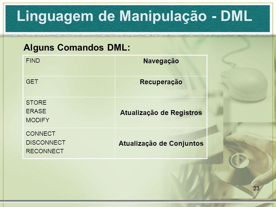 23 Linguagem de Manipulação - DML Alguns Comandos DML: FIND Navegação GET Recuperação STORE ERASE MODIFY Atualização de Registros CONNECT DISCONNECT RECONNECT Atualização de Conjuntos