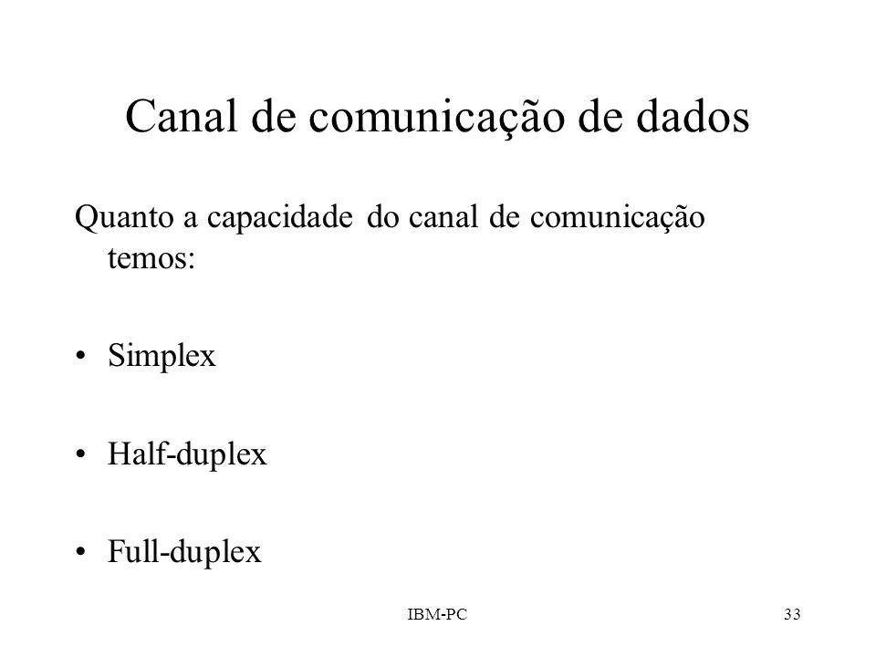 IBM-PC33 Canal de comunicação de dados Quanto a capacidade do canal de comunicação temos: Simplex Half-duplex Full-duplex