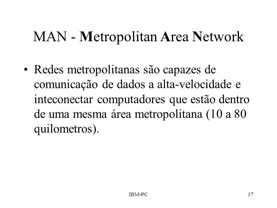 IBM-PC37 MAN - Metropolitan Area Network Redes metropolitanas são capazes de comunicação de dados a alta-velocidade e inteconectar computadores que es