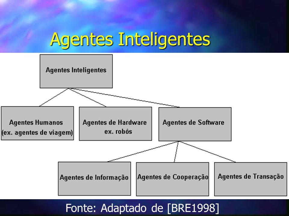 Agentes Inteligentes Fonte: Adaptado de [BRE1998]