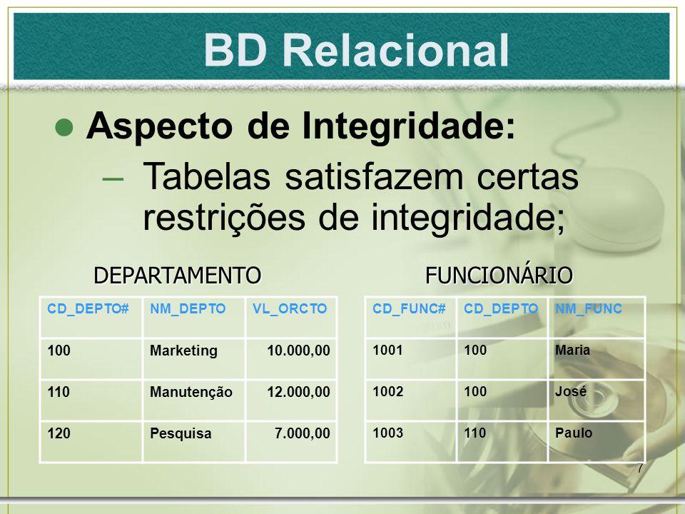 7 BD Relacional Aspecto de Integridade: –Tabelas satisfazem certas restrições de integridade; DEPARTAMENTOFUNCIONÁRIO CD_DEPTO#NM_DEPTOVL_ORCTO 100Mar