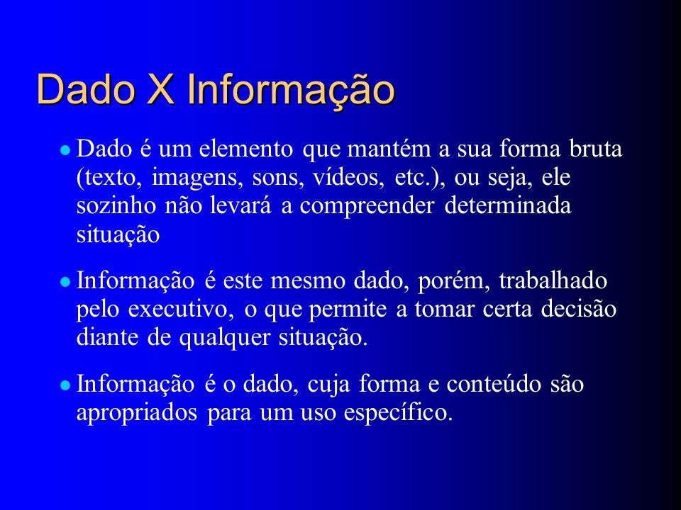 Dado X Informação Dado é um elemento que mantém a sua forma bruta (texto, imagens, sons, vídeos, etc.), ou seja, ele sozinho não levará a compreender