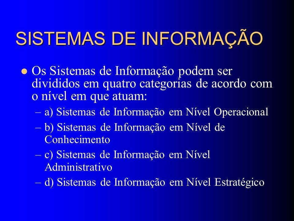 SISTEMAS DE INFORMAÇÃO Os Sistemas de Informação podem ser divididos em quatro categorias de acordo com o nível em que atuam: –a) Sistemas de Informaç