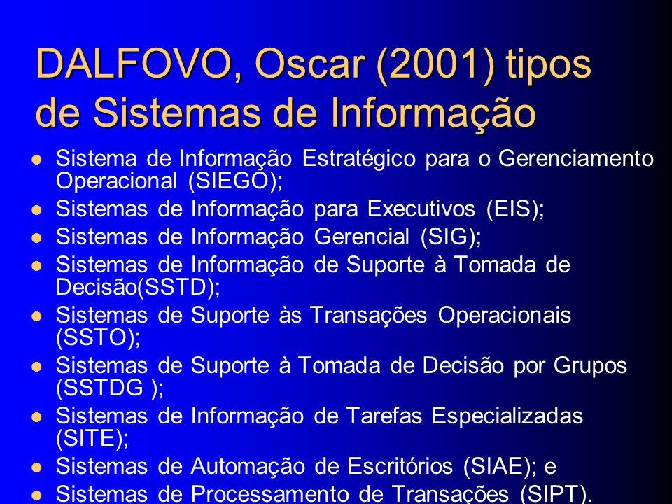 DALFOVO, Oscar (2001) tipos de Sistemas de Informação Sistema de Informação Estratégico para o Gerenciamento Operacional (SIEGO); Sistemas de Informaç