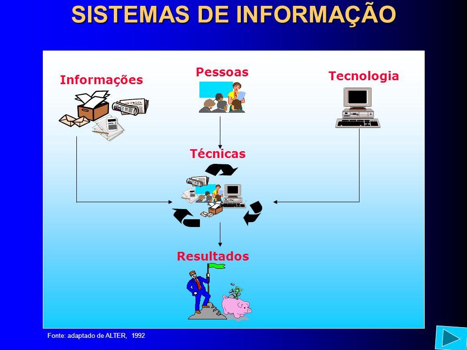 Informação dados formatados, textos, imagens e sons Sistemas de Informação podem incluir dados formatados, textos, imagens e sons.