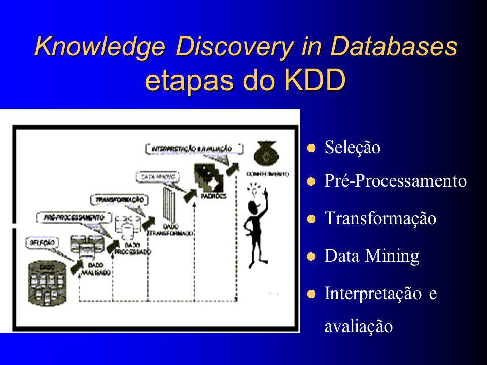 Árvores de Decisão Segundo [BIS1999], árvores de decisão dividem os dados em subgrupos com base nos valores das variáveis.