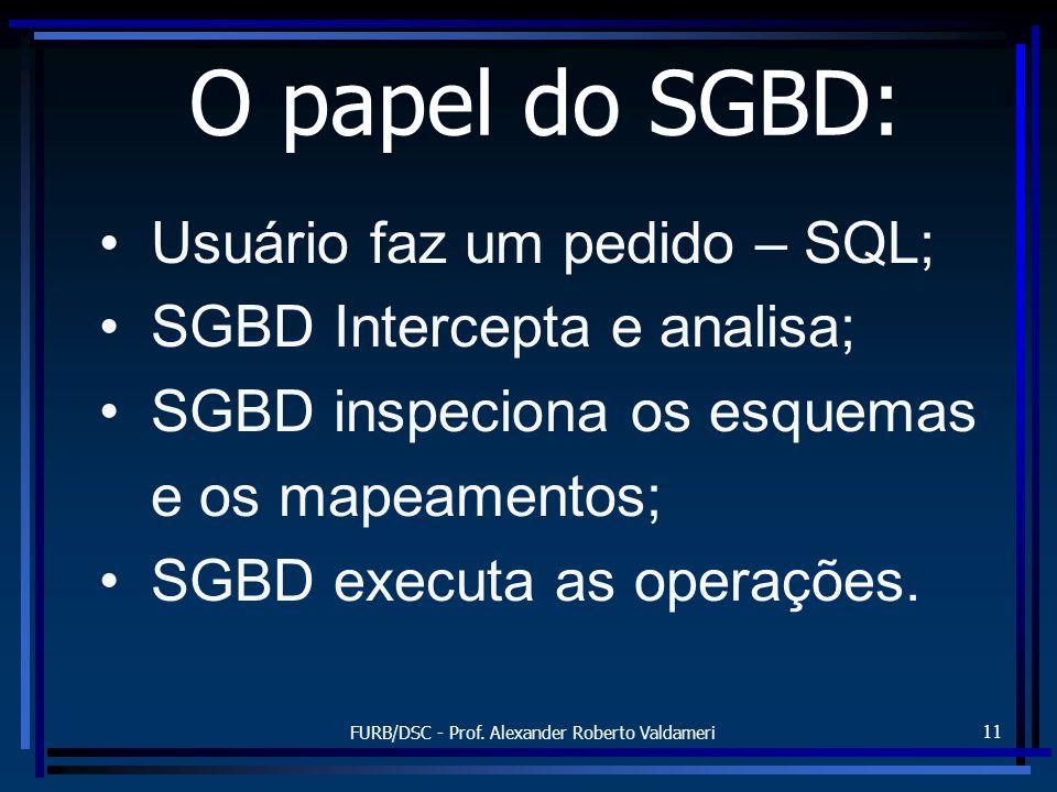 FURB/DSC - Prof. Alexander Roberto Valdameri 11 O papel do SGBD: Usuário faz um pedido – SQL; SGBD Intercepta e analisa; SGBD inspeciona os esquemas e