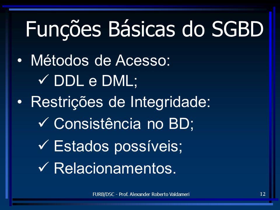 FURB/DSC - Prof. Alexander Roberto Valdameri 12 Funções Básicas do SGBD Métodos de Acesso: DDL e DML; Restrições de Integridade: Consistência no BD; E