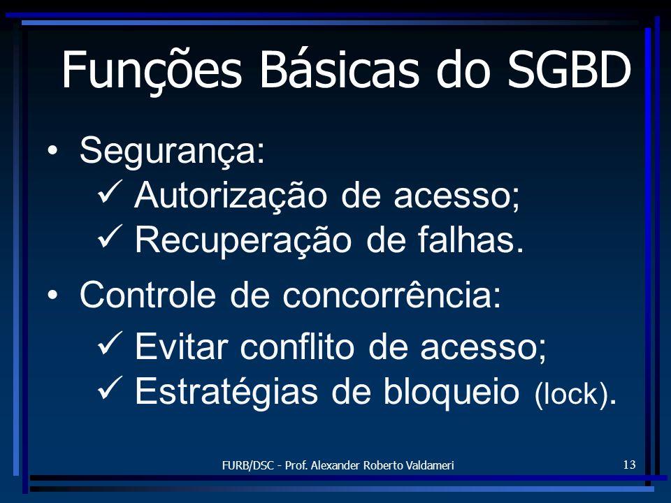 FURB/DSC - Prof. Alexander Roberto Valdameri 13 Funções Básicas do SGBD Segurança: Autorização de acesso; Recuperação de falhas. Controle de concorrên