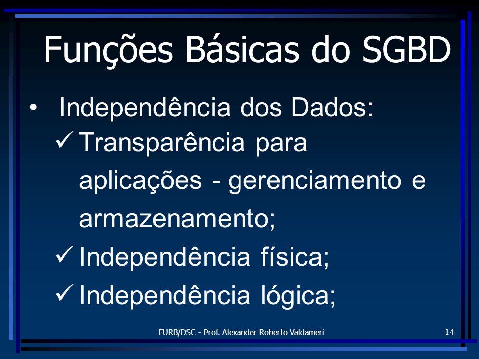 FURB/DSC - Prof. Alexander Roberto Valdameri 14 Funções Básicas do SGBD Independência dos Dados: Transparência para aplicações - gerenciamento e armaz