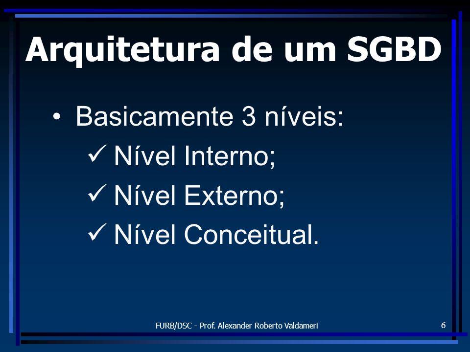 FURB/DSC - Prof. Alexander Roberto Valdameri 6 Arquitetura de um SGBD Basicamente 3 níveis: Nível Interno; Nível Externo; Nível Conceitual.
