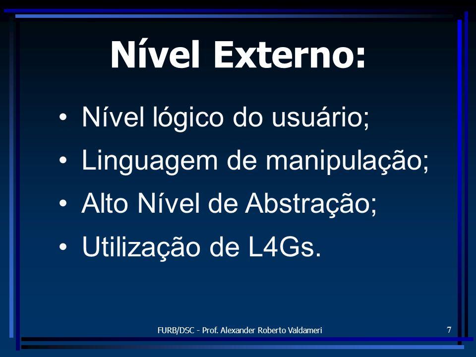 FURB/DSC - Prof. Alexander Roberto Valdameri 7 Nível Externo: Nível lógico do usuário; Linguagem de manipulação; Alto Nível de Abstração; Utilização d