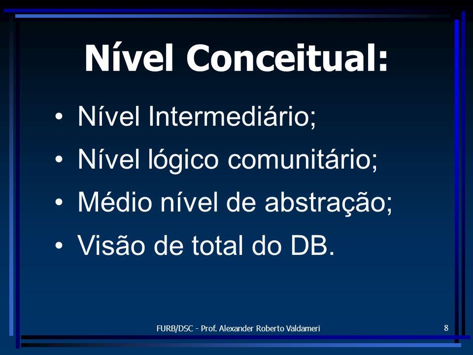 FURB/DSC - Prof. Alexander Roberto Valdameri 8 Nível Conceitual: Nível Intermediário; Nível lógico comunitário; Médio nível de abstração; Visão de tot
