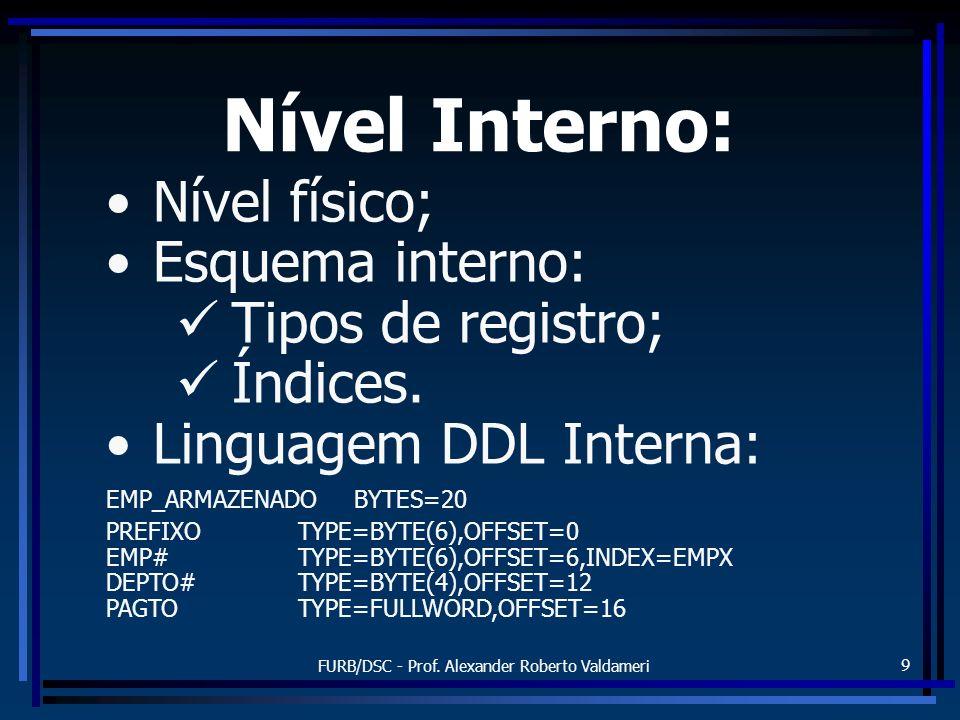 FURB/DSC - Prof. Alexander Roberto Valdameri 9 Nível Interno: Nível físico; Esquema interno: Tipos de registro; Índices. Linguagem DDL Interna: EMP_AR