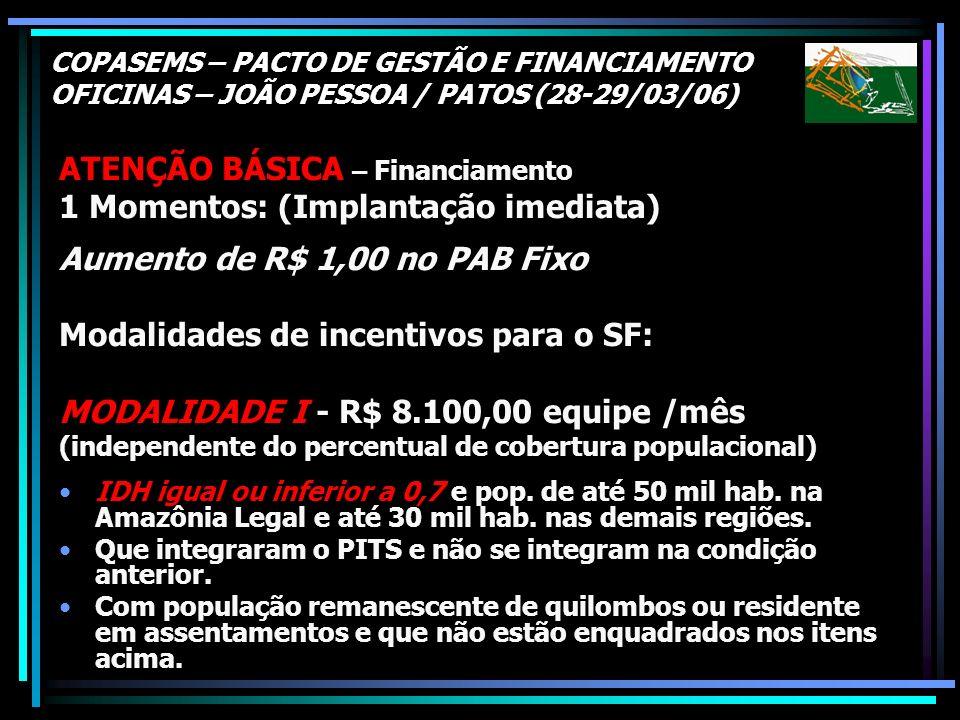 ATENÇÃO BÁSICA – Financiamento 1 Momentos: (Implantação imediata) Aumento de R$ 1,00 no PAB Fixo Modalidades de incentivos para o SF: MODALIDADE I - R