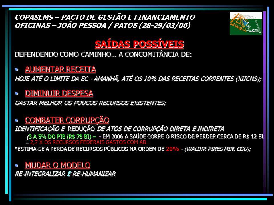 COPASEMS – PACTO DE GESTÃO E FINANCIAMENTO OFICINAS – JOÃO PESSOA / PATOS (28-29/03/06) SAÍDAS POSSÍVEIS DEFENDENDO COMO CAMINHO… A CONCOMITÂNCIA DE: