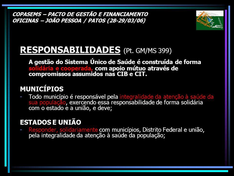 COPASEMS – PACTO DE GESTÃO E FINANCIAMENTO OFICINAS – JOÃO PESSOA / PATOS (28-29/03/06) RESPONSABILIDADES (Pt. GM/MS 399) A gestão do Sistema Único de