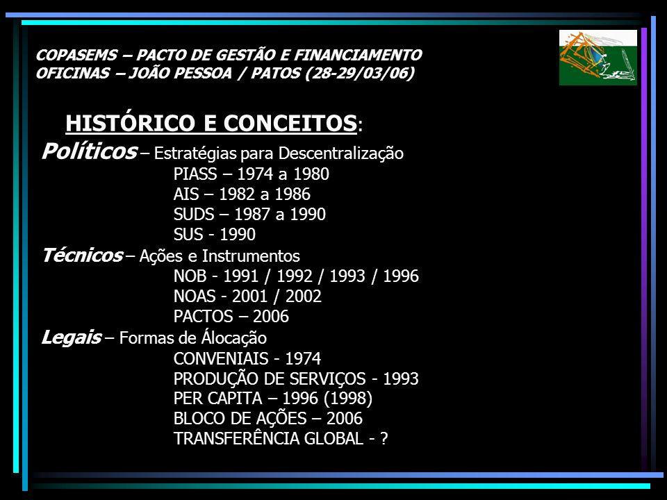 COPASEMS – PACTO DE GESTÃO E FINANCIAMENTO OFICINAS – JOÃO PESSOA / PATOS (28-29/03/06) HISTÓRICO E CONCEITOS : Políticos – Estratégias para Descentra