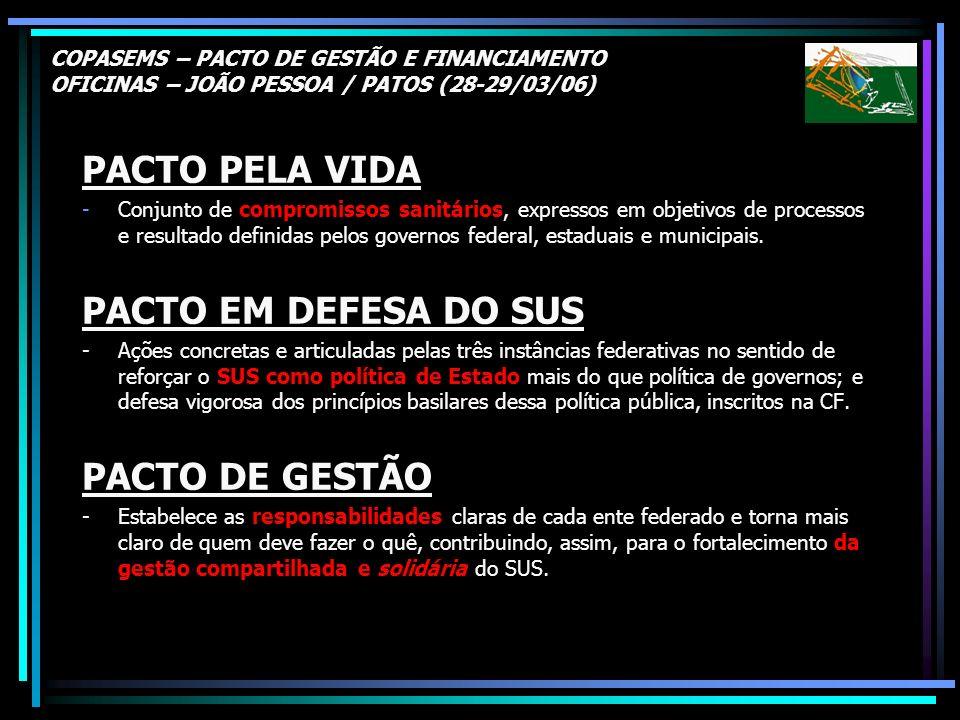 COPASEMS – PACTO DE GESTÃO E FINANCIAMENTO OFICINAS – JOÃO PESSOA / PATOS (28-29/03/06) PACTO PELA VIDA -Conjunto de compromissos sanitários, expresso
